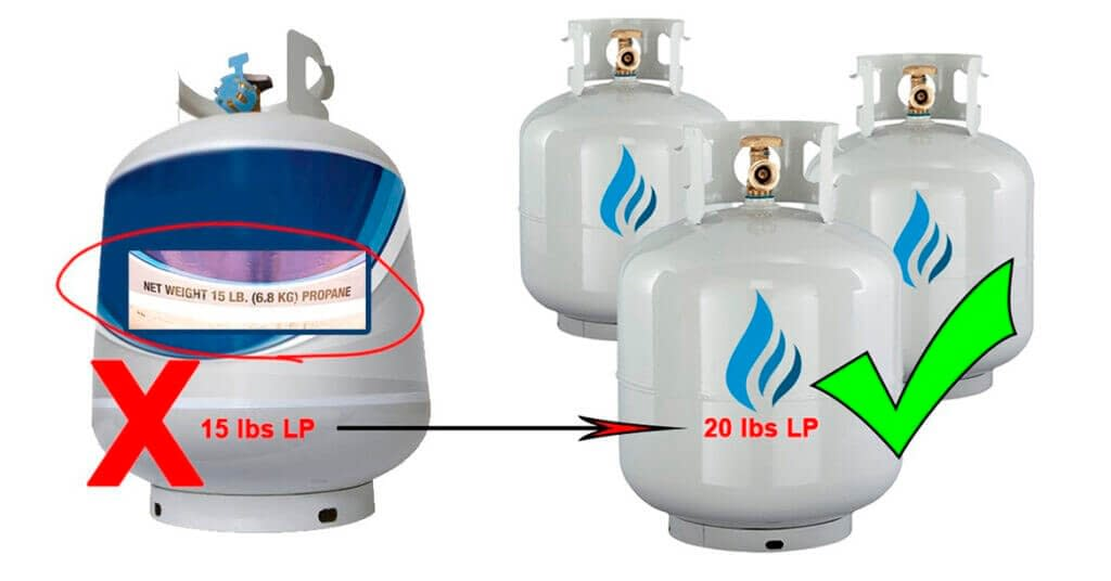 Propane Tank Regulator Propane Tank Exchange Scams3 1024x536 1 Grill Tanks Plus